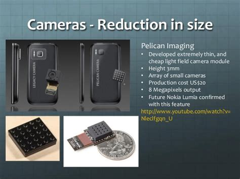 4d Piglet Samsung Galaxy V Real Pict light field technology