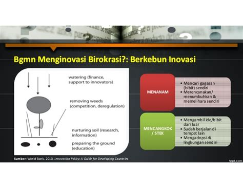 Mencari Bibit Okra strategi injeksi inovasi dalam program birokrasi