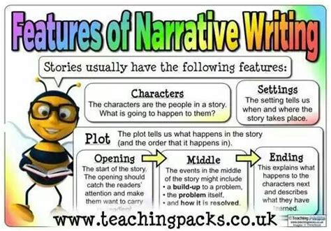 Tips For Writing A Narrative Essay by Story Writing Tip Creative Writing Tips Writing Tips Tips And Writing