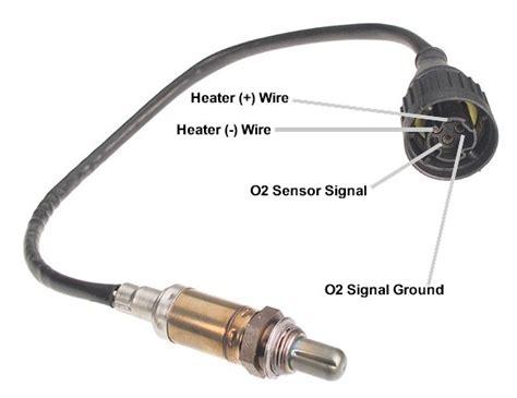 Sensor Oxygen Grand Max 綷綷 寘 綷垬 綷 寘