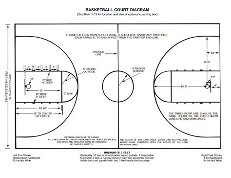 printable volleyball court diagram court diagram printable 28 images basketball court