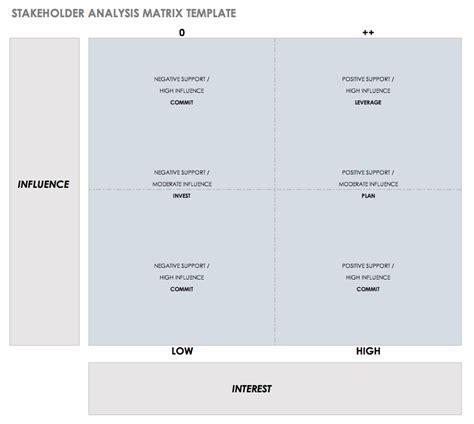 Free Stakeholder Analysis Templates Smartsheet Free Stakeholder Map Template