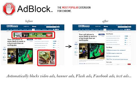 chrome extension adblock 5 google chrome extensions you absolutely need brand thunder