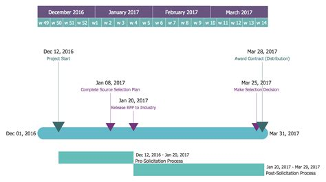 phd timeline english university of pittsburgh