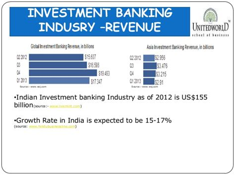 Mba 2 Years Investment Banking by Presentation On Investment Banking