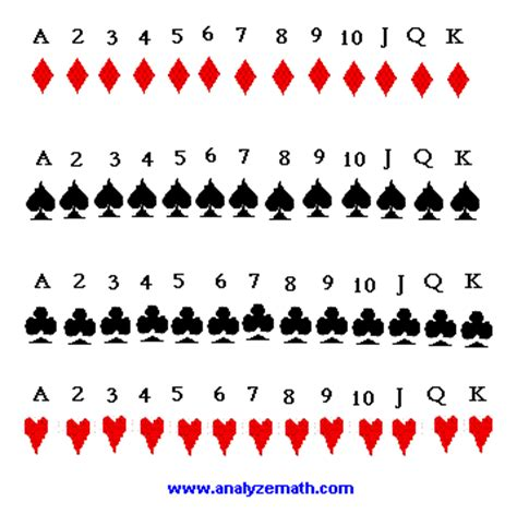 Sample Space Of A Deck Of Cards sample space