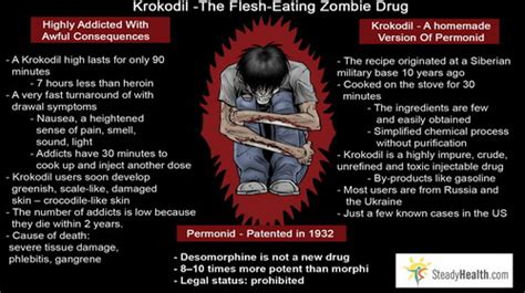 How To Detox After Shooting Meth by Krokodil The World S Most Dangerous Addiction