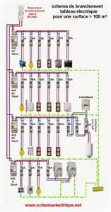 sch 233 ma electrique pour installation domestique et