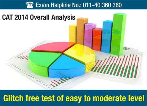 Shiv Nadar Mba Average Package by Cat 2014 Overall Analysis Glitch Free Test Of Easy To
