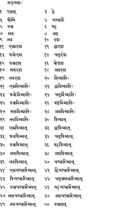 sanskrit tattoo numbers image gallery sanskrit numbers
