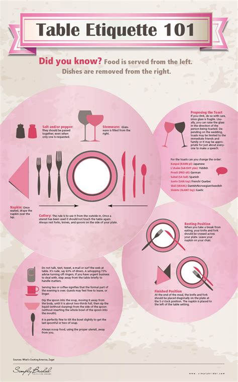 table setting etiquette table etiquette 101 visual ly