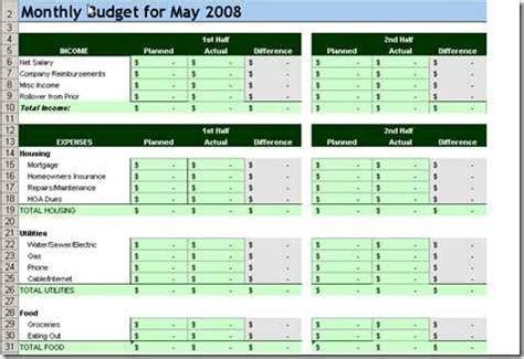 household budget templates 10 free household budget spreadsheets for 2018