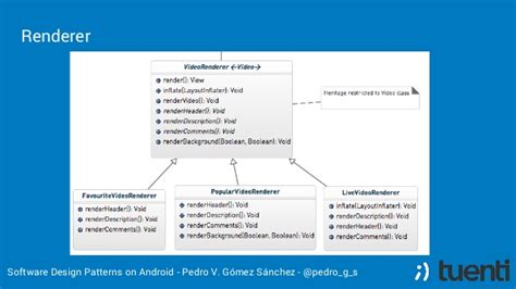 software design pattern software design patterns on android english