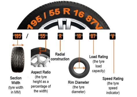tyre sizes parkers