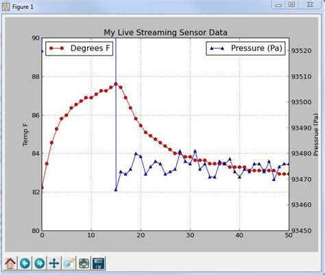 bootstrap tutorial matlab python with arduino lesson 11 plotting and graphing live
