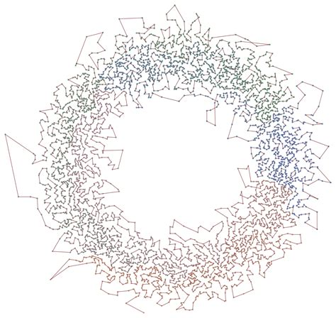 point pattern png random thoughts and fancy math 01 20 12
