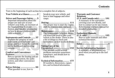 service manual pdf 2004 honda s2000 workshop manuals honda s2000 repair manual ebay honda service manual service and repair manuals 2004 honda s2000 security system service manual