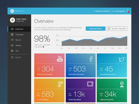 Ui Design Ideas by 1000 Ideas About Dashboard Design On Dashboard Ui Ui Ux And Dashboards