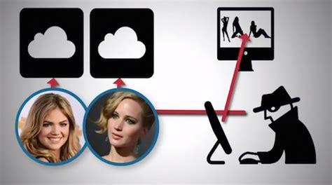 celeb icloud hacks скандал со взломом icloud заставил apple внедрить новые