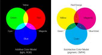 what are the primary colors of light primary colors of light and pigment learn