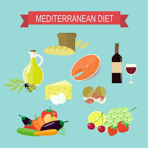Teh Diet the mediterranean diet plan