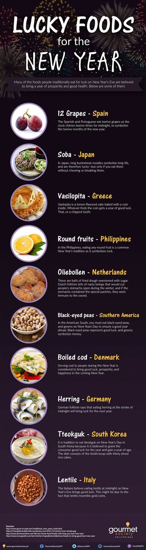 new year dish name 17 images about infographics on personality