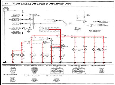 2003 kia sorento trailer light wiring diagram kia picanto