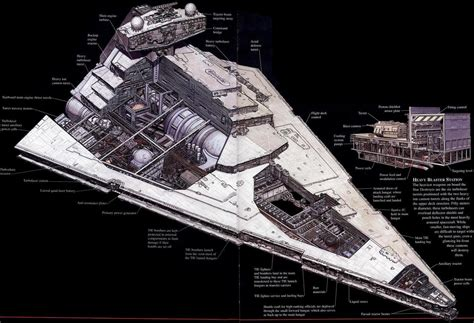 at at cross section imperial star destroyer exact bridge location science