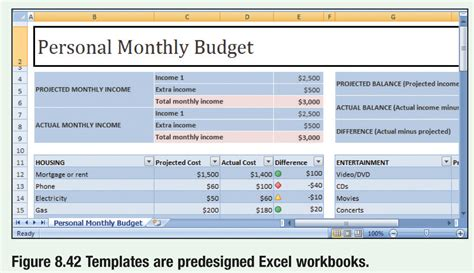 monthly budget template excel 2007 excel personal income and expenditure template