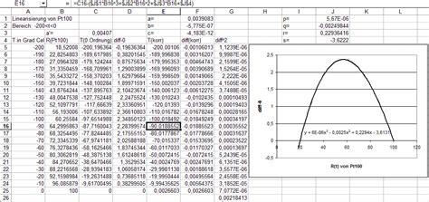 sprachentwicklung tabelle sprachentwicklung kleinkind tabelle 28 images