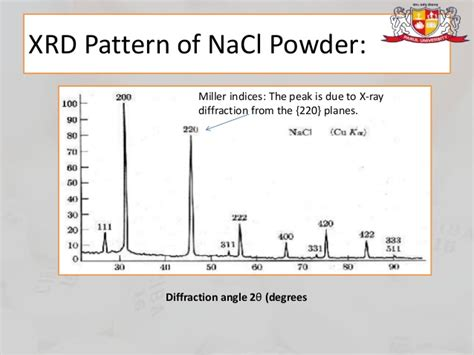 Xrd Pattern Nacl Powder | x ray diffraction and applications
