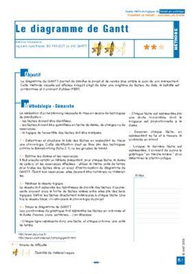 diagramme de cas d utilisation exercice corrigé pdf exercice corrige diagramme gantt pdf notice manuel d