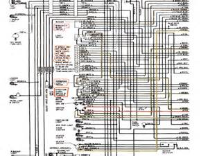 gm painless wiring diagram gm free engine image for user manual