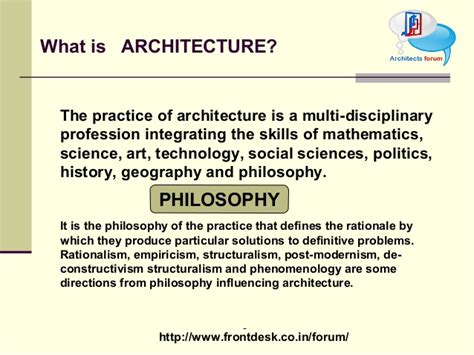 what is the meaning of architecture theory of design