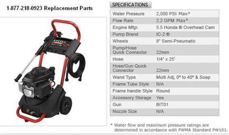honda xr pressure washer engine manual