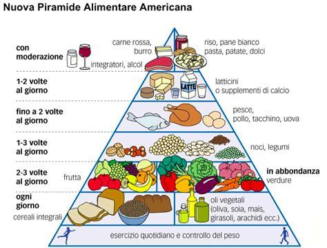 immagini della piramide alimentare image gallery piramide alimentare