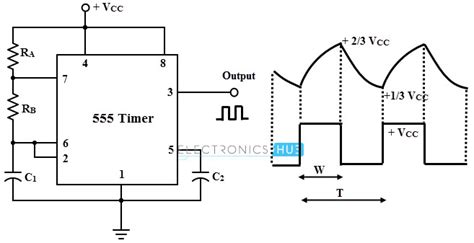 voltage across capacitor in astable multivibrator relaxation oscillator using ujt 555 timer op