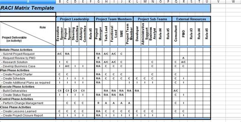 raci matrix template excel 5 raci matrix template excel