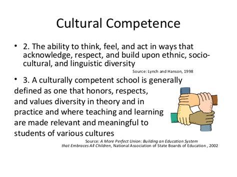 Cultural Diversity Cultural Competence By Loudon County Schools Cultural Diversity Plan Template