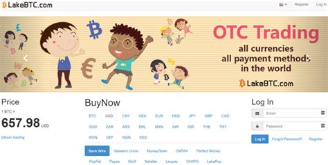 bitcoin wikipedia indonesia how to buy bitcoin in indonesia images how to guide and
