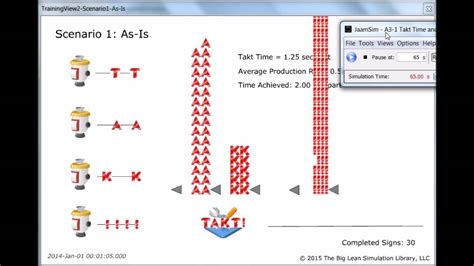 product layout assembly line balancing takt time and line balancing takt sign free simulation