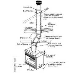 carrier gas heater parts carrier boilers wiring diagram engine schematic
