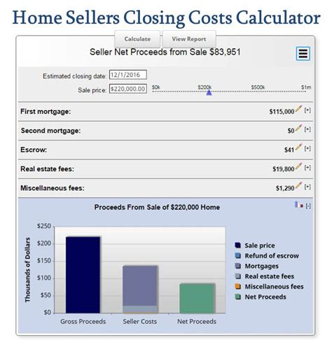 buying a house costs calculator cost of buying and selling a house calculator 28 images fix n flip rehab analyzer