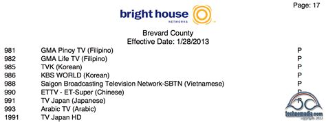 Bright House Channel Listing by Un Cutting The Cord Technomadia