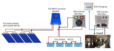 home solar energy system 3000w home solar system solar panel system 3000w 3kw solar power system home buy solar power