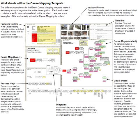 reliability report template root cause analysis document template images