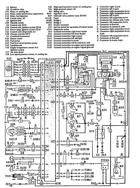 volvo 940 wiring diagrams automotive wiring diagram manual