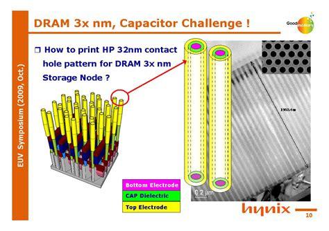 dram capacitor 画像 後藤弘茂のweekly海外ニュース dramとnandフラッシュが終わり 新不揮発性メモリの時代が来る 11 33 pc