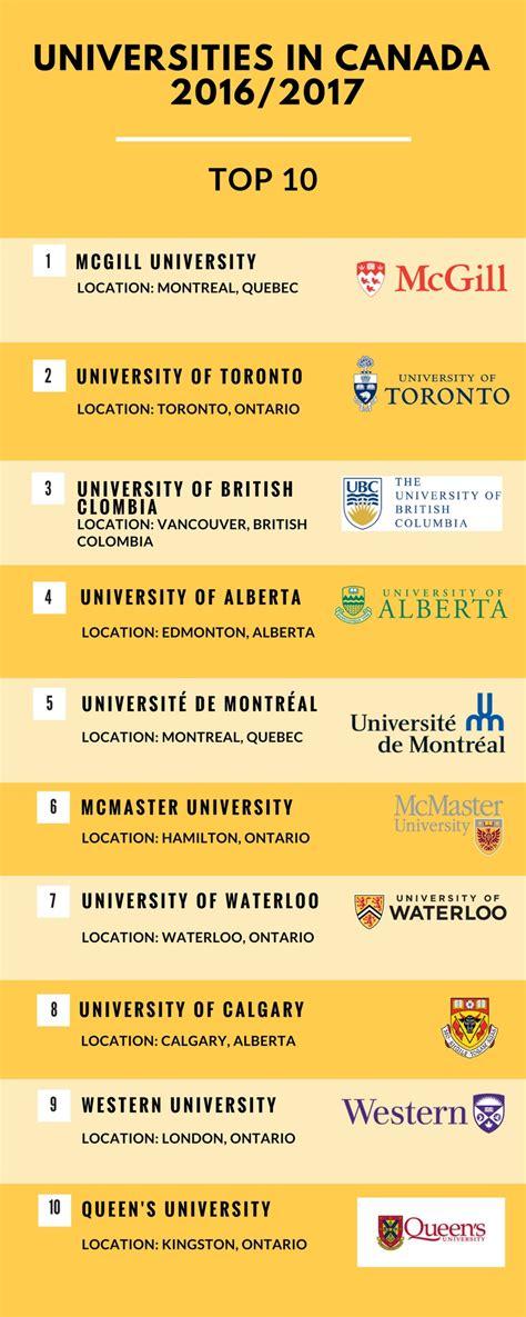 best canadian universities study in canada find canadian universities with easyuni