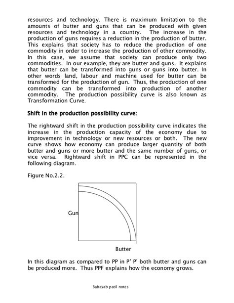 Labour Economics Notes Mba by Managerial Economic Notes 1st Sem Mba